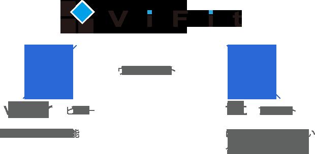 床材シリーズViFiTヴィフィット